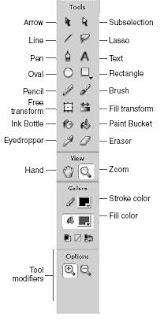 Membuat Kuis Menggunakan Macromedia Flash 8(dengan gambar)