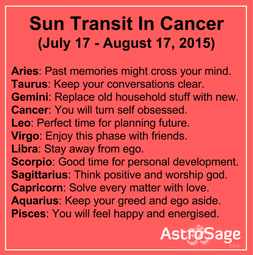 In 2015, Sun is transiting into Cancer on July 17. Horoscope will help you know your future.