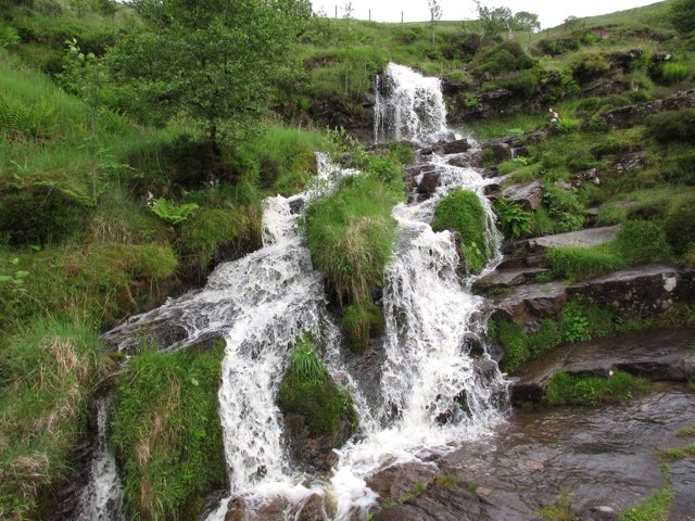 Afonydd - Rivers