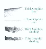 Graphite marks