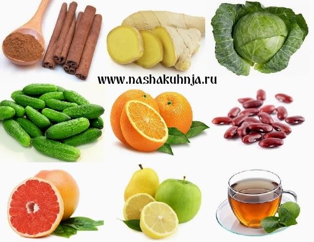 Продукты регулирующие обмен веществ в организме