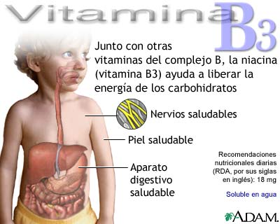 vitamin b6 deficiency diseases