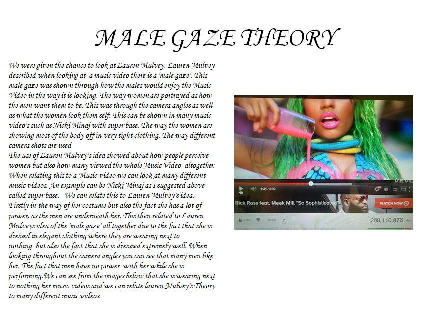 male gaze theory depicted in american The objectification of women has prompted extensive debate in modern media and film theory of the male gaze the male gaze in hitchock's vertigo.