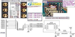 nokia 5310 insert sim card