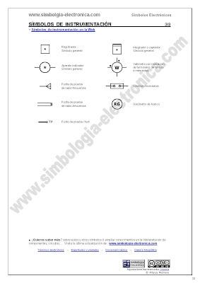 Símbolos de instrumentación, medidores e indicadores... 3/3