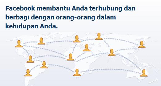Jejaring Sosial Facebook Dalam Sebuah Dilema