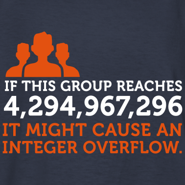 If this group reaches 4,294,967,296