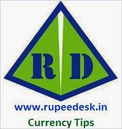 Forex Currency Tips