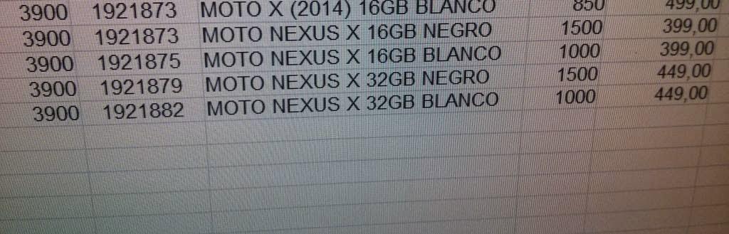 Precios Nexus 6, Nexus X 16gb