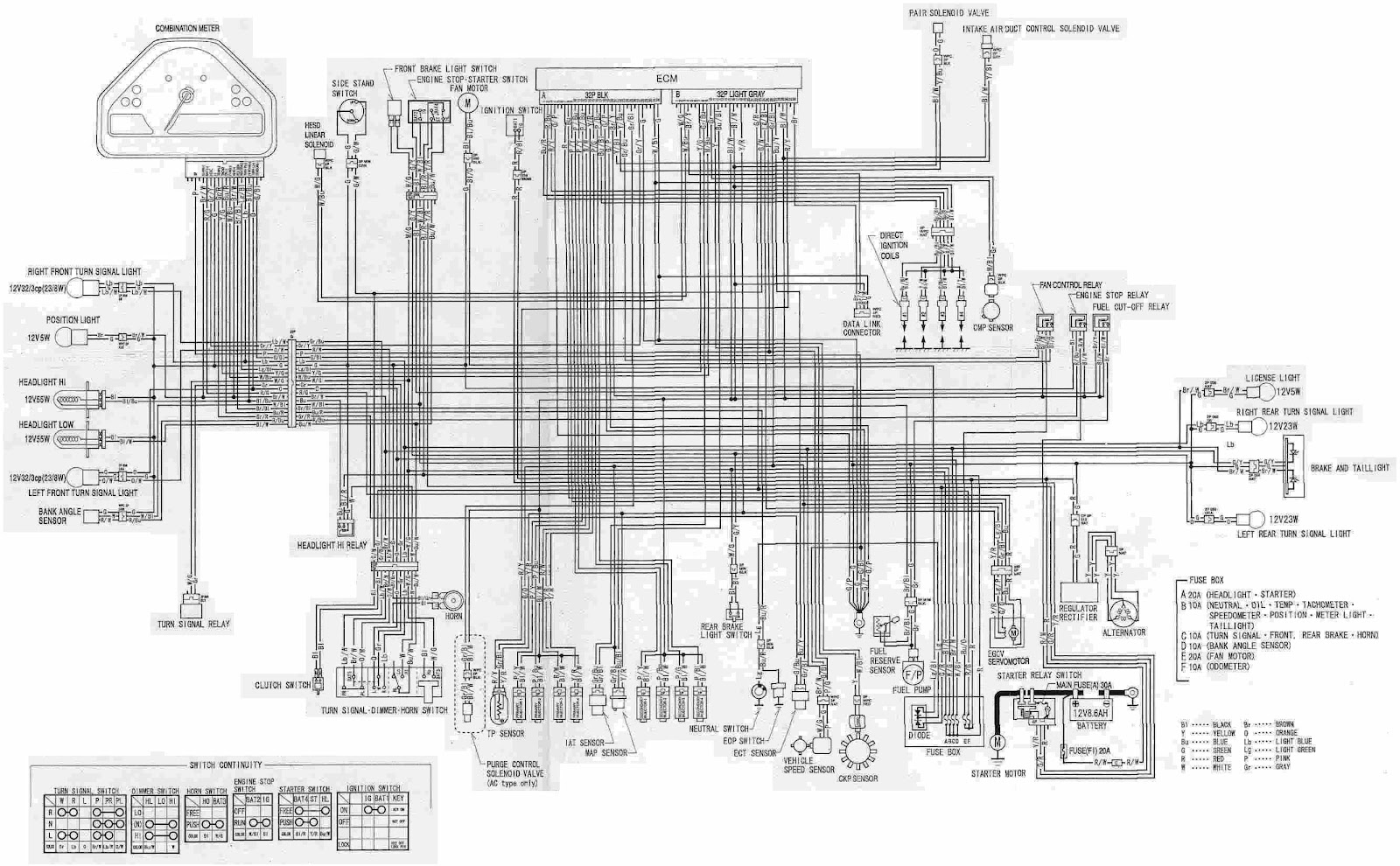 Wiring Diagram Honda Scooter : J cc motorcycle wiring diagram free engine image for