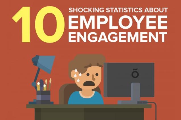 Image: 10 Shocking Statistics About Employee Engagement