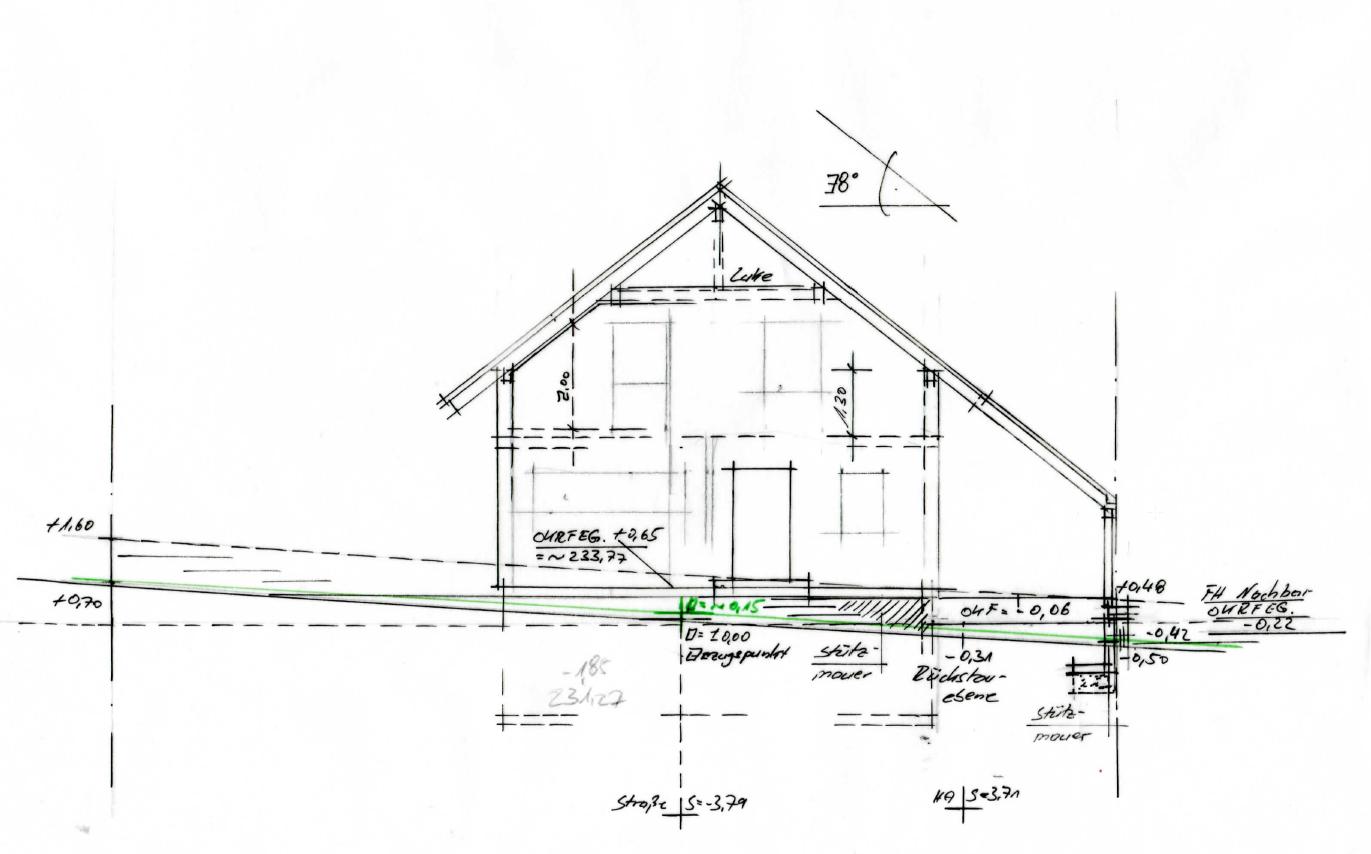 wir bauen ein haus: architektengespräch im jahr des pferdes