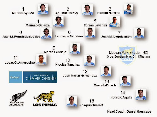 Formación de Los Pumas vs All Blacks