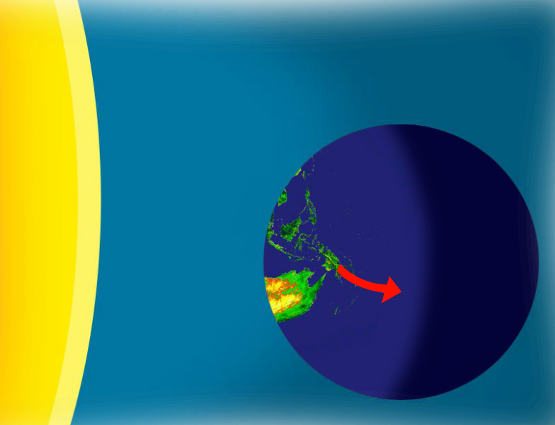 ACTIVIDAD 1  - Aprende el movimiento de rotación.  http://www.primerodecarlos.com/SEGUNDO_PRIMARIA/octubre/Anabel_F/universo/U03_054_03_PD-Mov_rotacion/visor.swf Haz clic en la imagen para iniciar la actividad 1