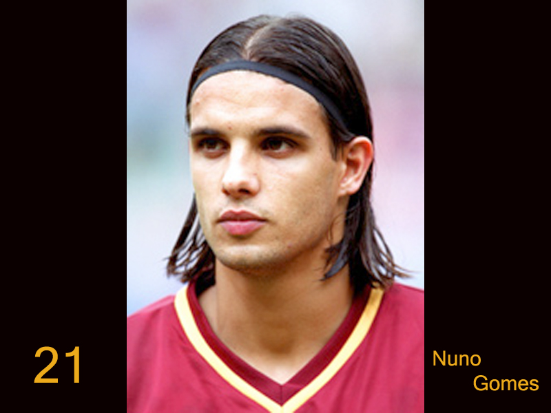 Real Madrid And Barcelona 2012 Nuno Gomes Portugal Wallpapers