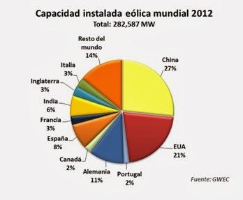 Iniciativa mexicana para las energ as renovables imere - Cual es la calefaccion mas economica ...