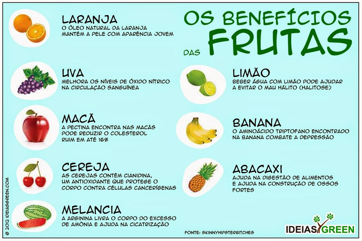 Os principais benefícios das frutas