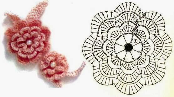 Crochet Simple Flower Diagram : lo spazio di lilla: Fiori alluncinetto, schemi gratuiti ...