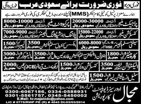 FIND JOBS IN PAKISTAN ELECTRICIAN CARPENTER JOBS IN PAKISTAN LATEST JOBS IN PAKISTAN