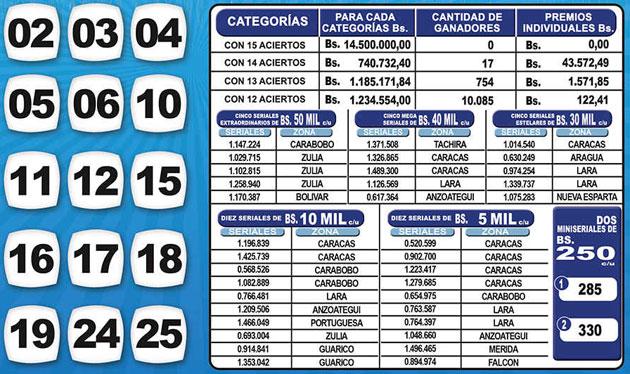 Kino Táchira 1104 Sorteo 4 Agosto