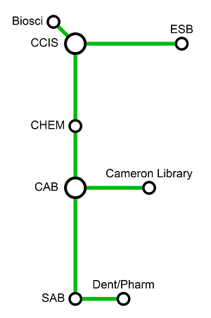 The Cameron Line Pedway Map - UAlberta