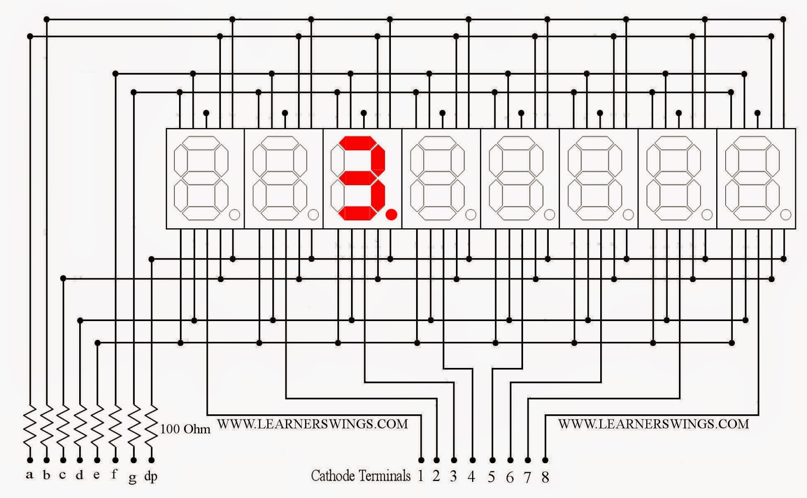 how to display 3 in the 3rd seven segment display using