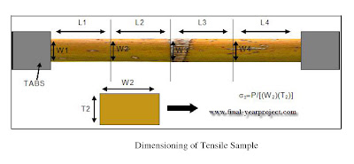 Performance Evaluation of Bamboo Reinforced Concrete Beams
