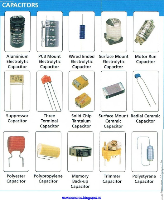 Electronic  ponents An Easy To Use Guide moreover Identify Various Capacitors And additionally Rstrcode in addition Clean Room Design as well 0603 SMD 170 Values Resistor And 55 Values Capacitor Assorted Kit S le Book P 1119176. on capacitor codes table
