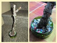 Base e tronco da Árvore Genealógica