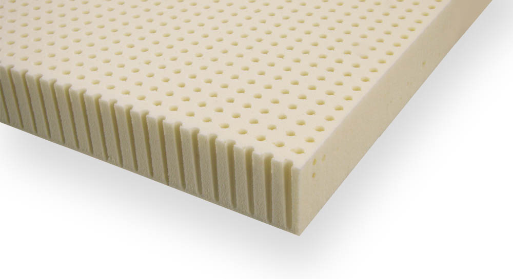The Mattress Expert Fibromyalgia