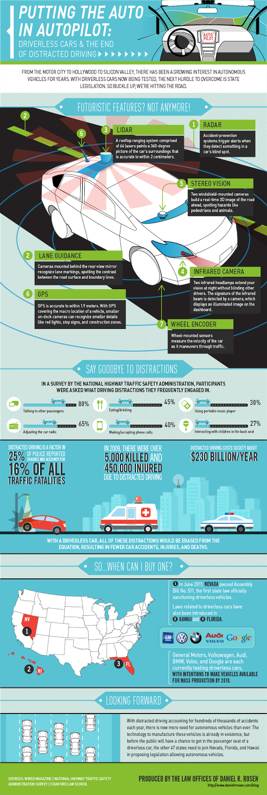 http://mashable.com/2012/02/19/driverless-cars-infographic/