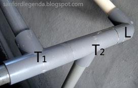 Sambungan T tegak lurus