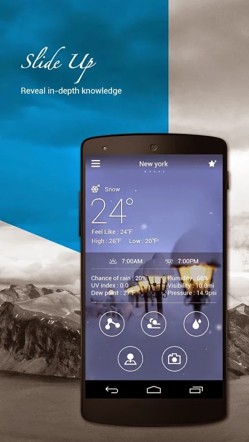 GO Weather Forecast & Widgets Premium v5.1