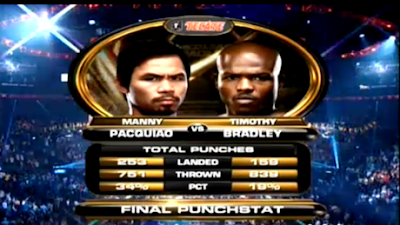 Pacquiao has more punches than Bradley