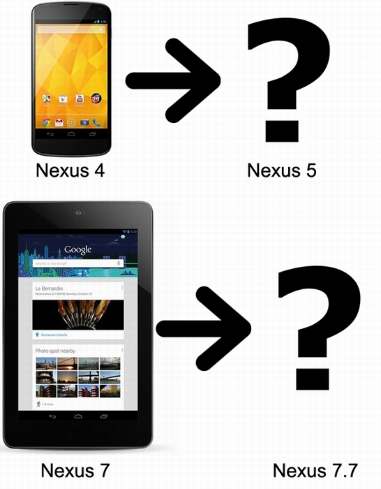 Rumor: Upcoming Nexus 5 and Nexus 7.7 Specs Leaked ...