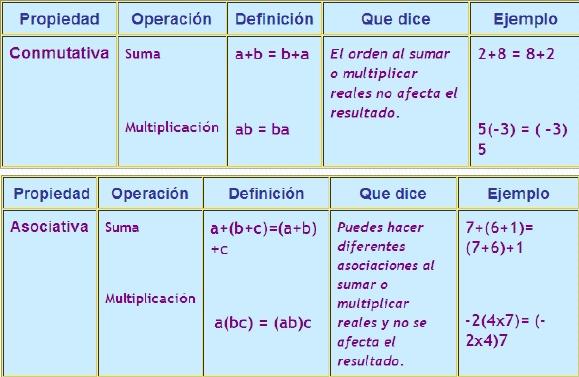 Calculo diferencial itm octubre 2014 for Inmobiliaria definicion
