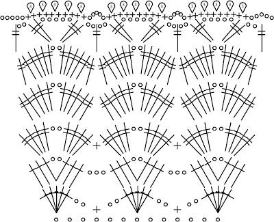 Croche Madona-mía puntos y graficos: Falda para niñas con vuelos.