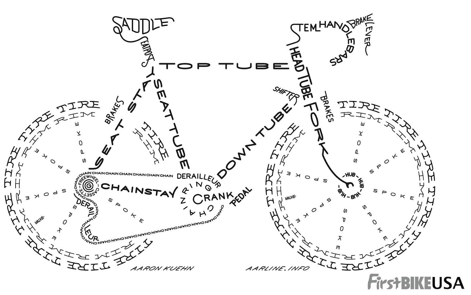 Bikes 101 Bicycle Anatomy