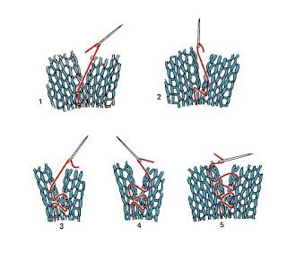 Tığ ve Şiş İle Örgü Birleştirme Teknikleri