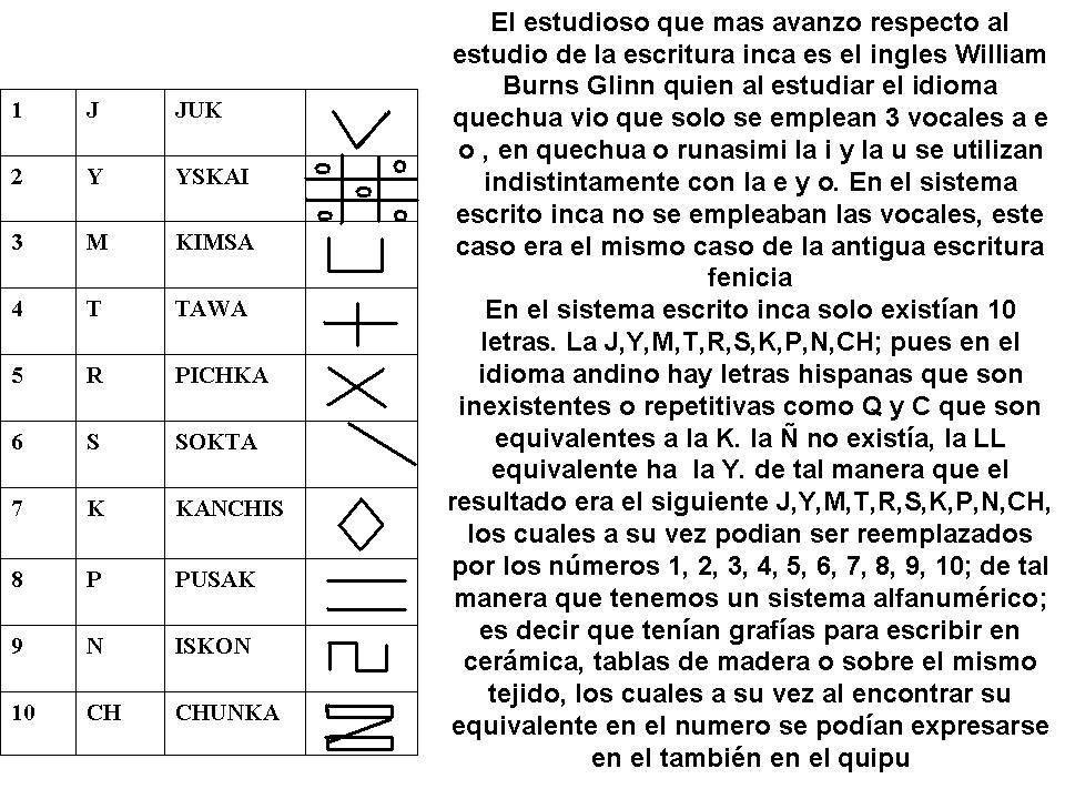 Culturas de la antiguedad imperio inca - Escuela oficial de idiomas inca ...