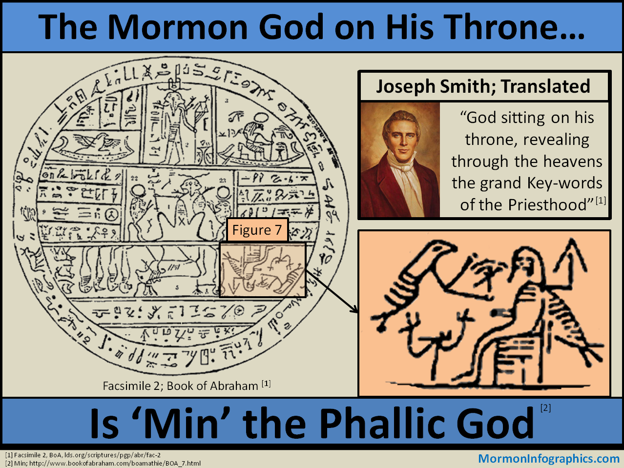 The Mormon god sitting on his throne is Min the Phallic God