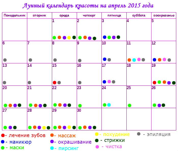 денежный лунный календарь на апрель 2016 озерных побережьях Италии
