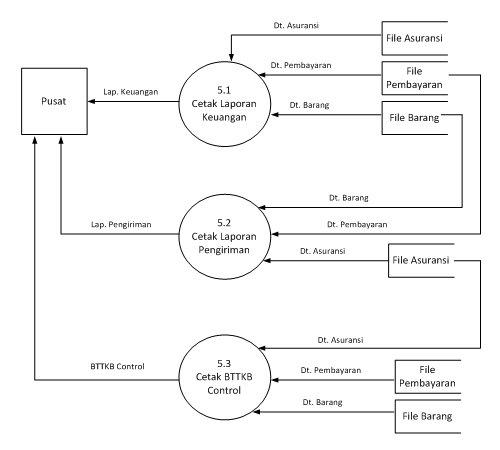 Eboys note tiki indonesia diagram rinci ccuart Images