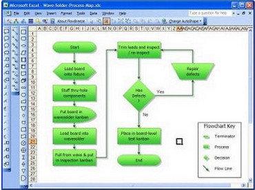 Télécharger le logiciel k map minimizer