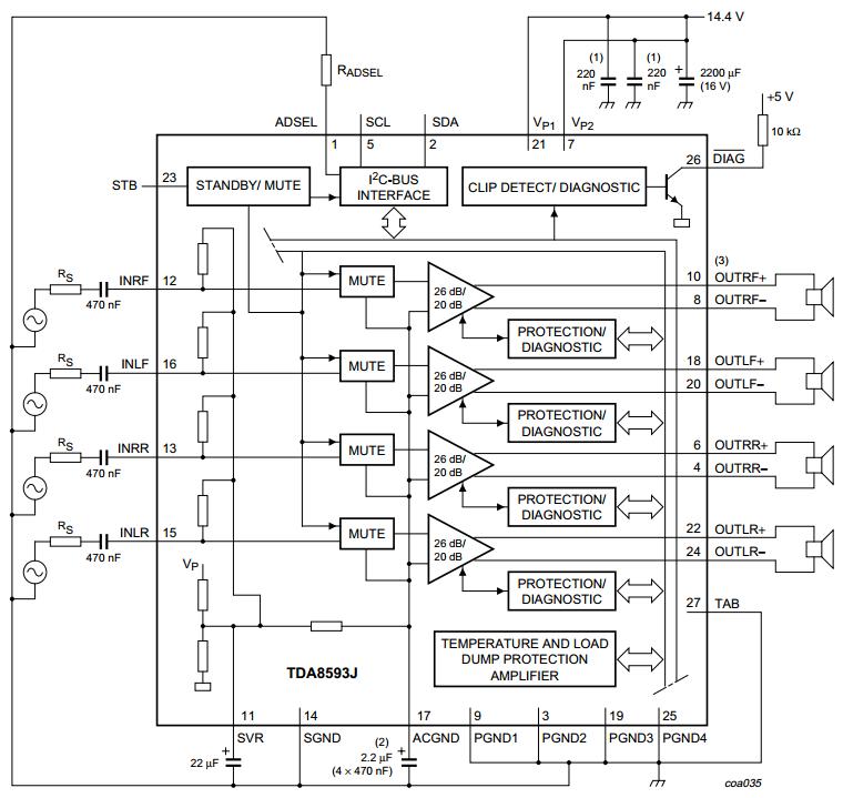 amplificator audio 4x45w cu tda8593j