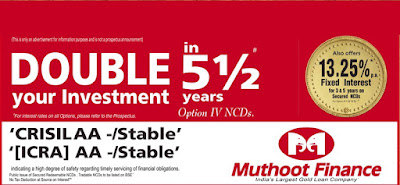Muthoot Finance NCD Bonds