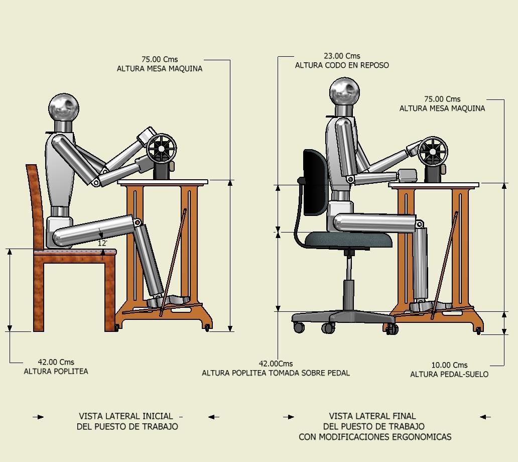 Definici n de ergonom a los mejores enlaces de la web for Diseno mesa de trabajo
