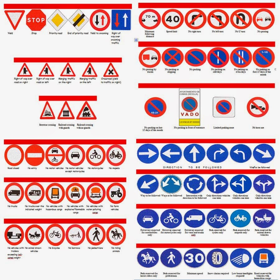 driver license signs test in spanish