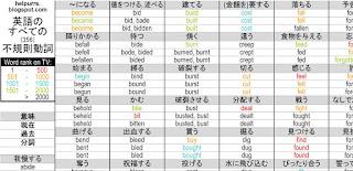 ALL (356) ENGLISH IRREGULAR VERBS (cheatsheet)