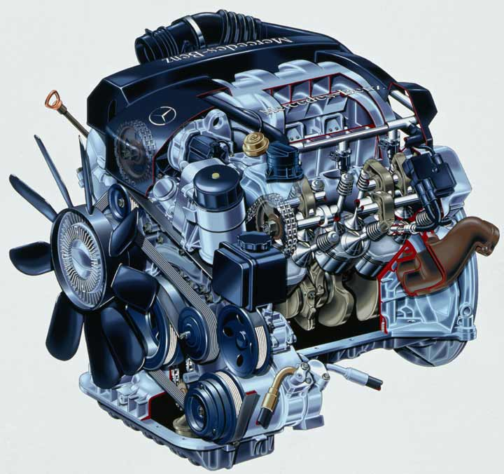 Differences Gasoline And Diesel Engines